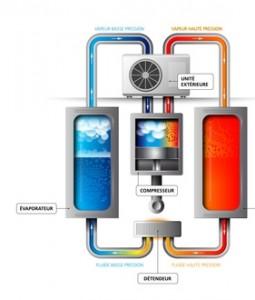 vente installation entretien de pompe chaleur ingwiller saverne strasbourg bas rhin. Black Bedroom Furniture Sets. Home Design Ideas